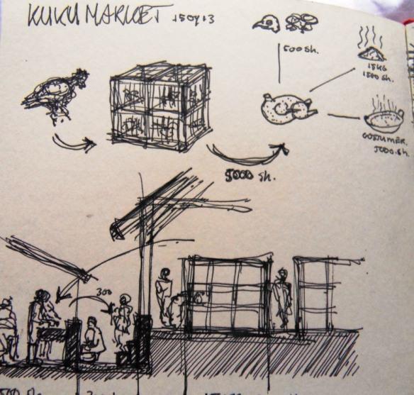 Kuku trade in Dar es Salaam by Jerryt Krombeen